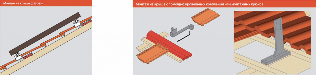 Roof Mounting Section.jpg